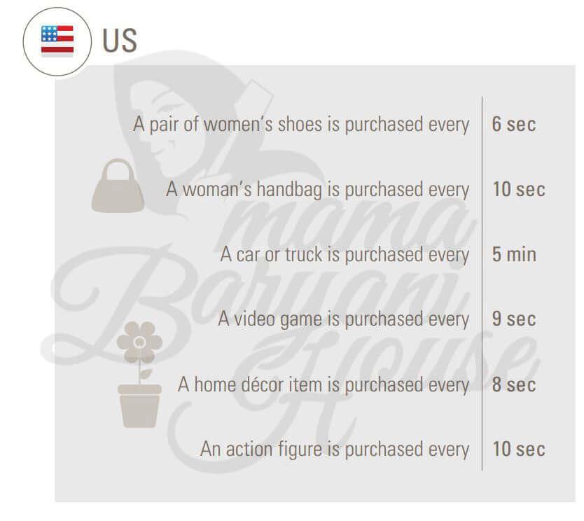 barang-terjual-bisnes-ebay